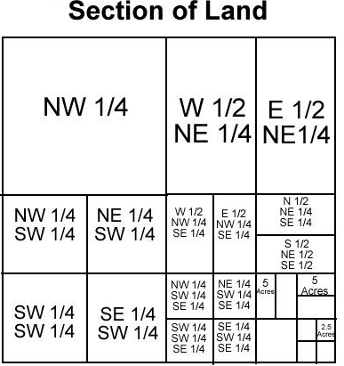 graphic of the divisions of a Section of Land